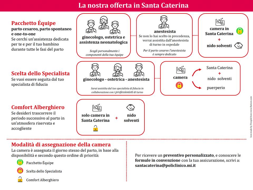Offerta Santa Caterina